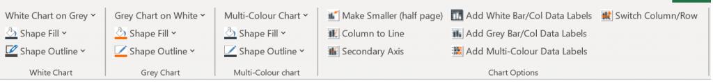 Excel chart ribbon